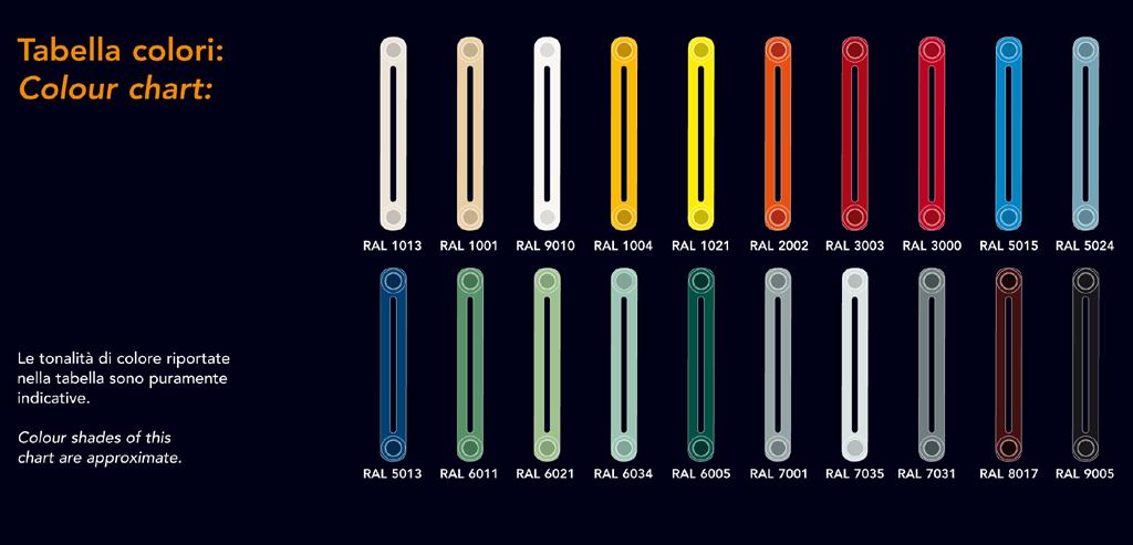 Scheda tecnica Radiatori tubolari a 6 colonne
